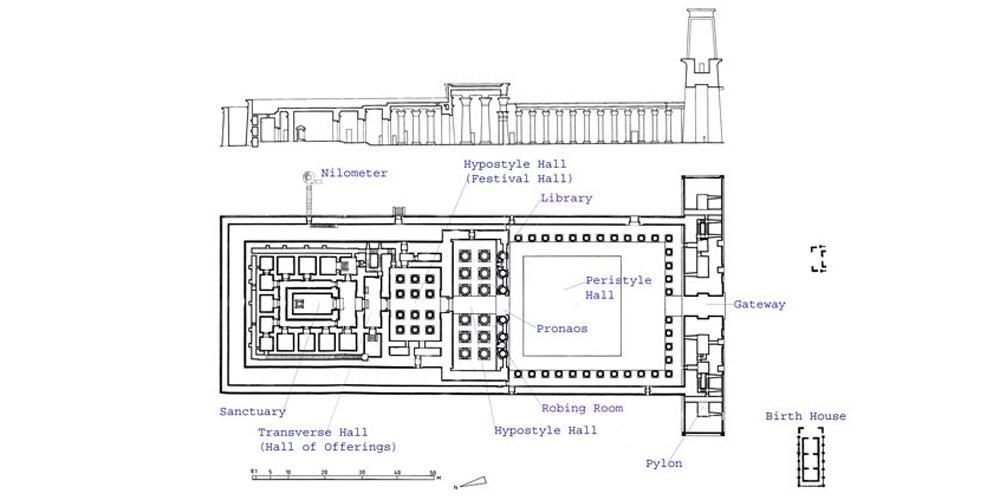 Edfu Temple Design - Egypt Tours Portal