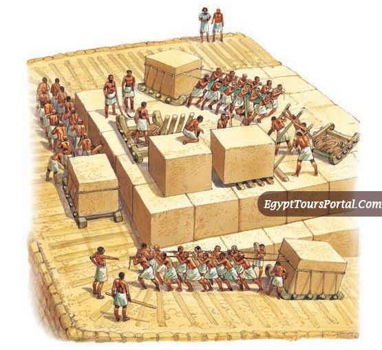 The Base of the Pyramids - Egypt Tours Portal